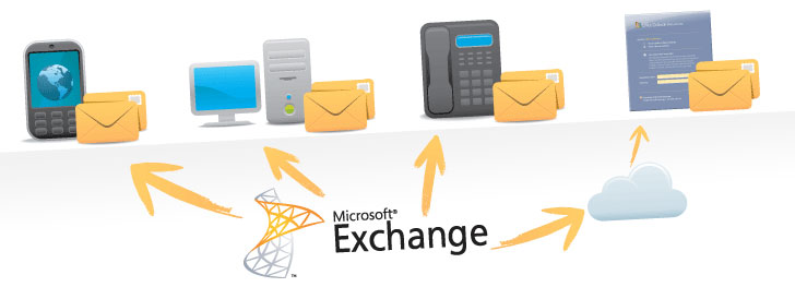 wedoIT Hosted Microsoft Exchange